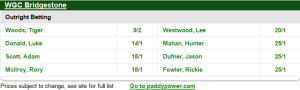 bridgestone invitational odds paddypower